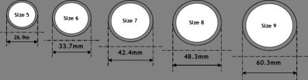 Bs 1387 En 10255 Galvanised Tube From Ipm Fittings Ltd